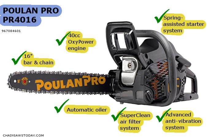 pr4016 chainsaw